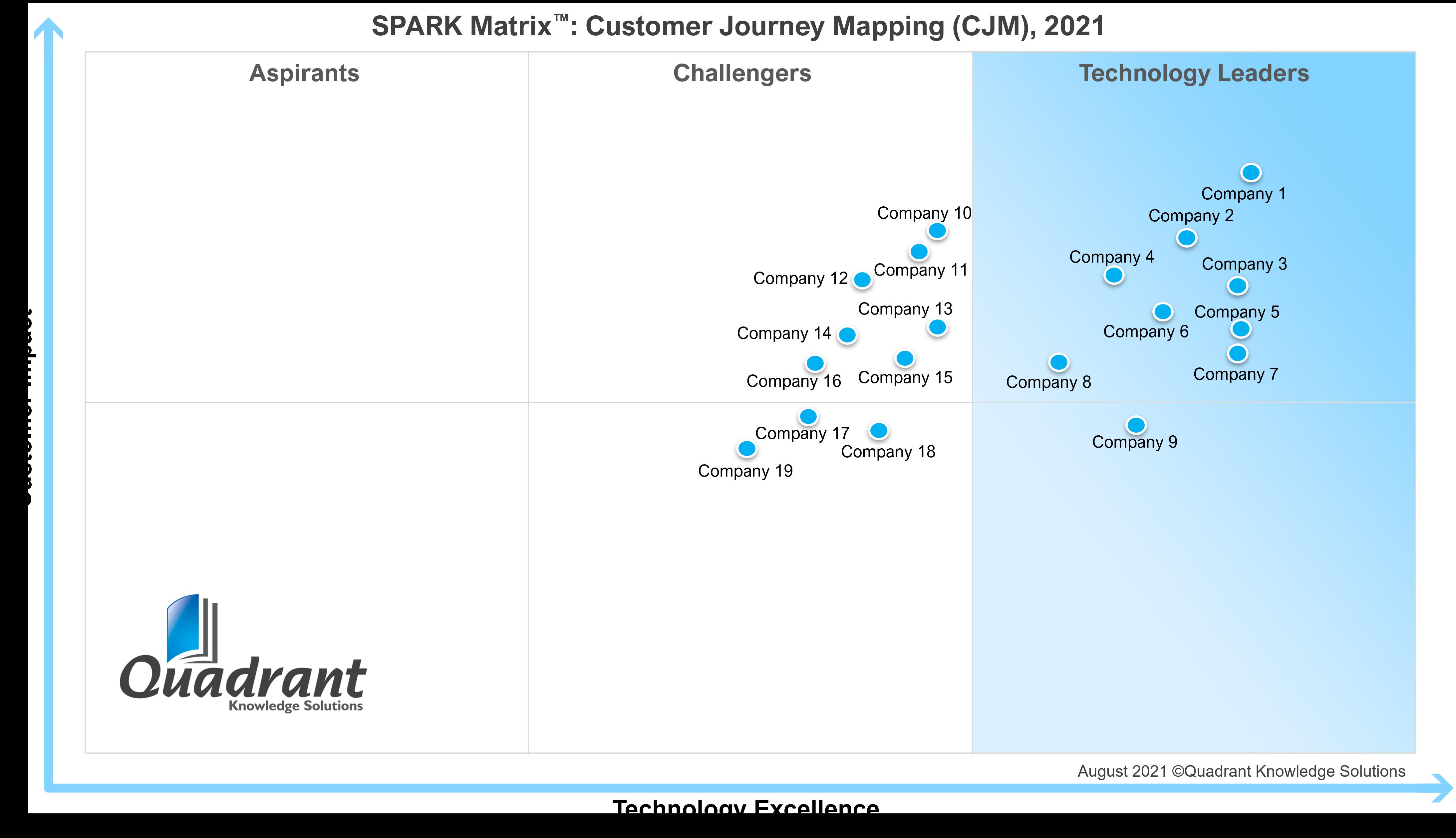 CJM_SPARK Matrix_Image_2021