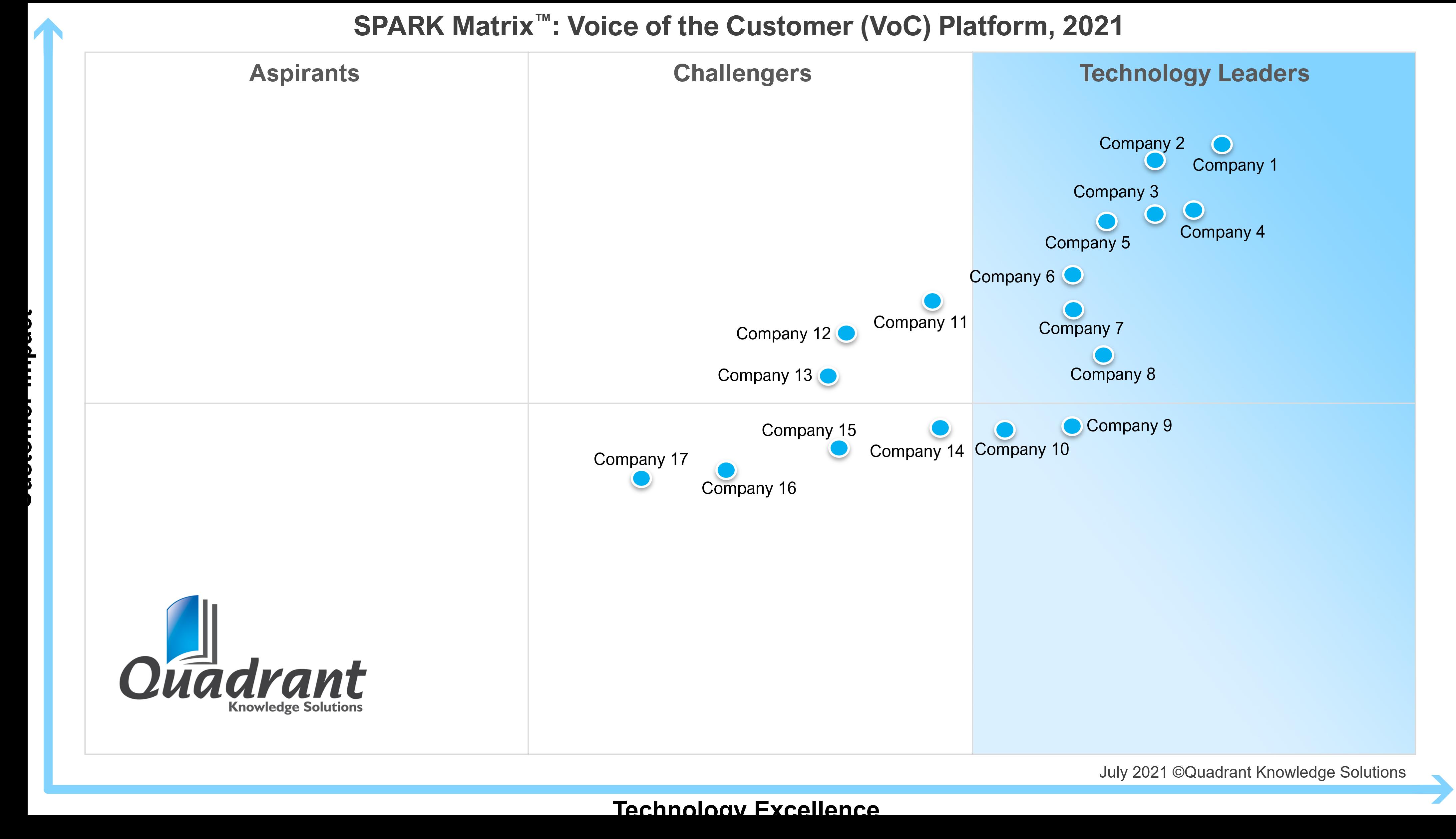 VoC_SPARK Martix_Webpage Image
